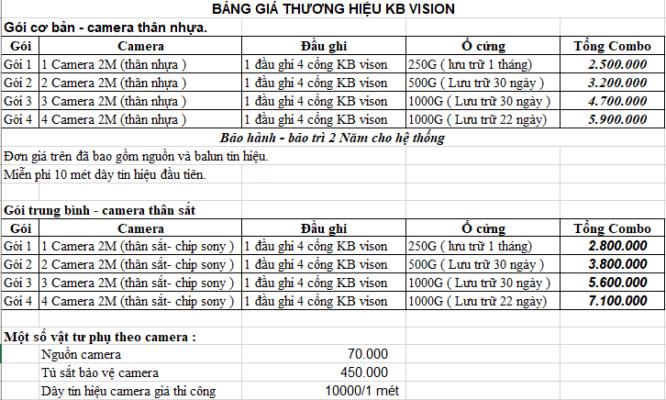 Bảng giá lắp camera tại Đà Nẵng