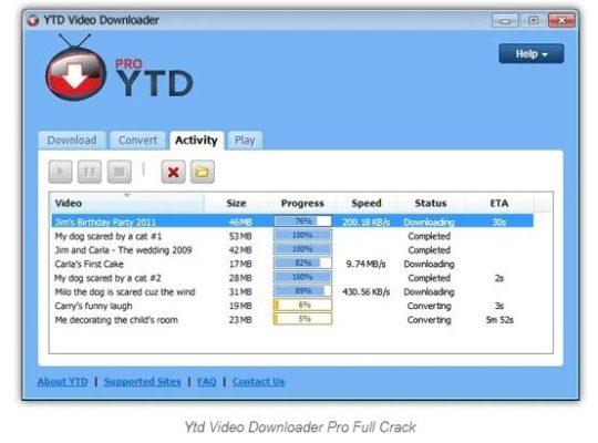 Tai Ytd Video Downloader Pro